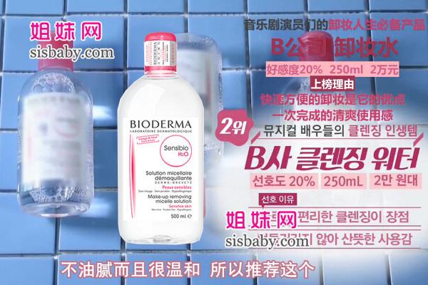 第二名:Bioderma 贝德玛 舒妍多效洁肤液